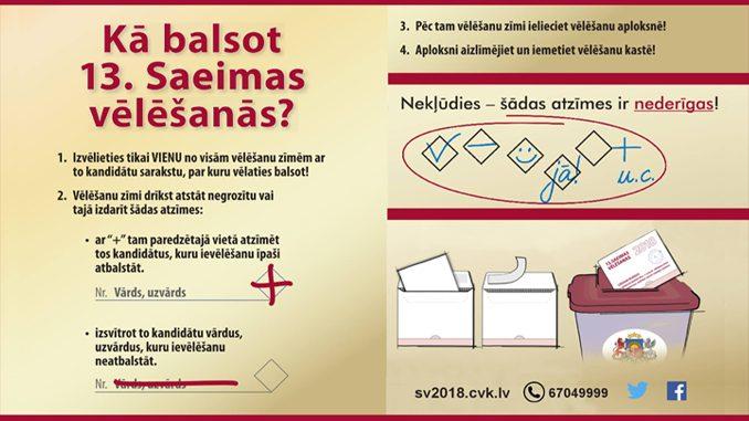 Kā balsot